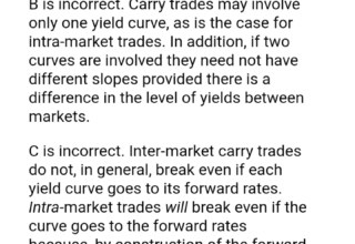 Carry trade features