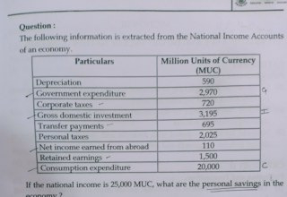 National Income Query