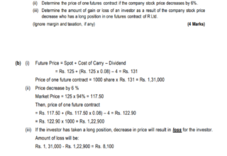 Theoretical price of future contract