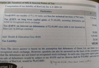 DT NR taxation