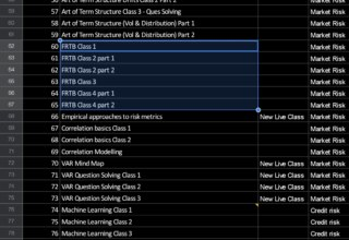 Market risk chapters from 60 to 65 are not available in ulurn app but are there in Frm part 2 excel sheet