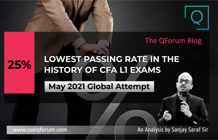 25% : Lowest Passing Rate in the History of CFA L1 Exams | May 2021 Global Attempt
